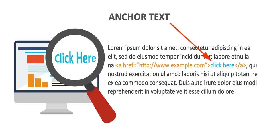 cách tạo anchor text