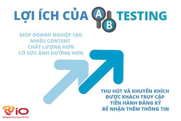 loi-ich-cua-ab-testing