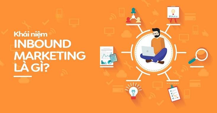 tìm hiểu về inbound marketing
